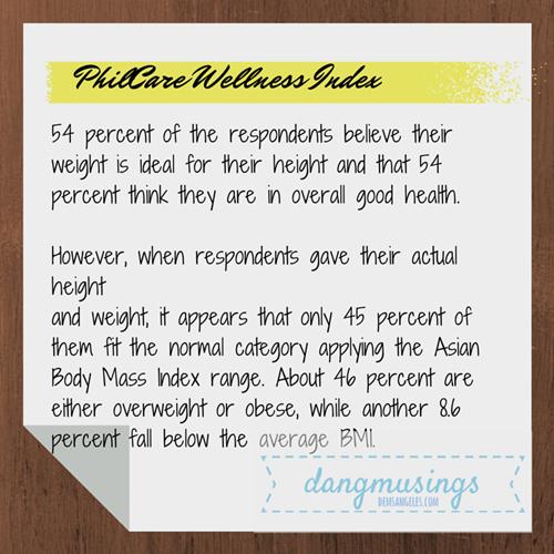 PhilCare-Wellness-Index1